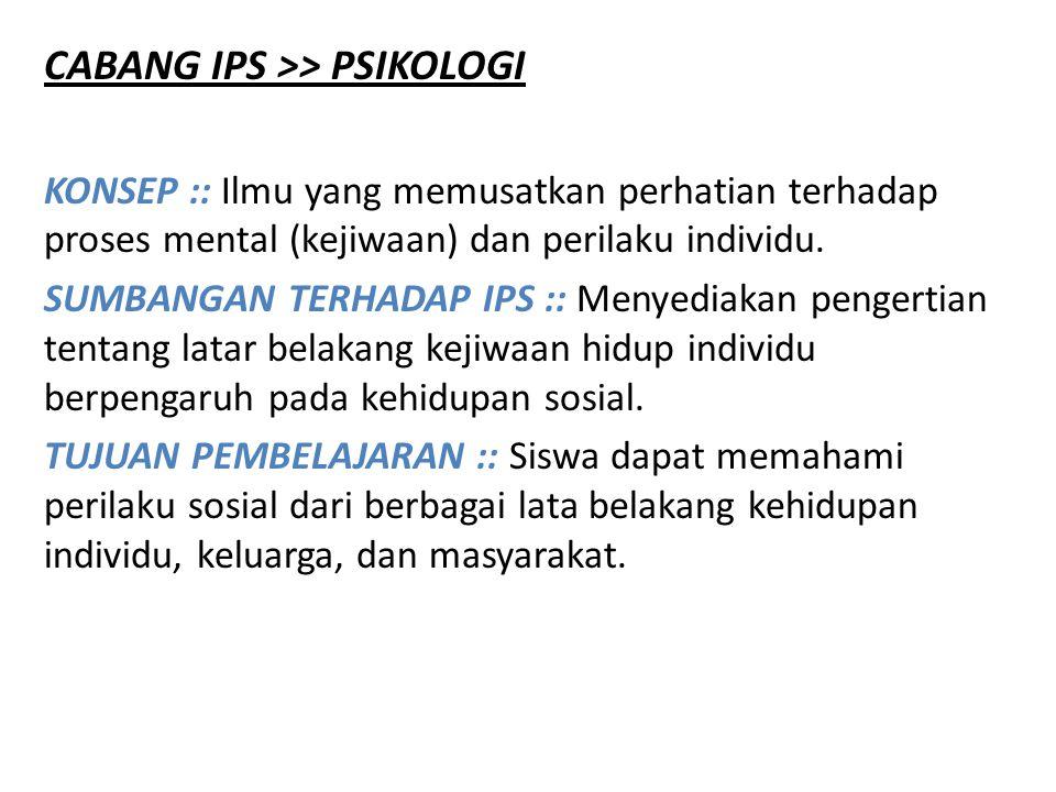 CABANG IPS >> PSIKOLOGI