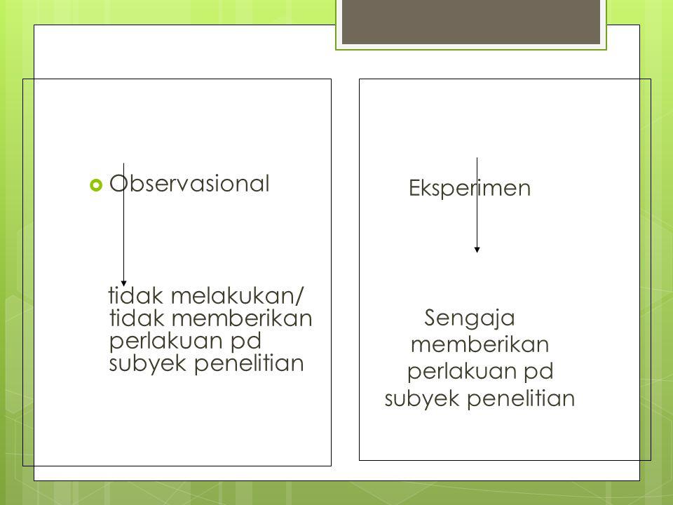 Eksperimen Sengaja memberikan perlakuan pd subyek penelitian