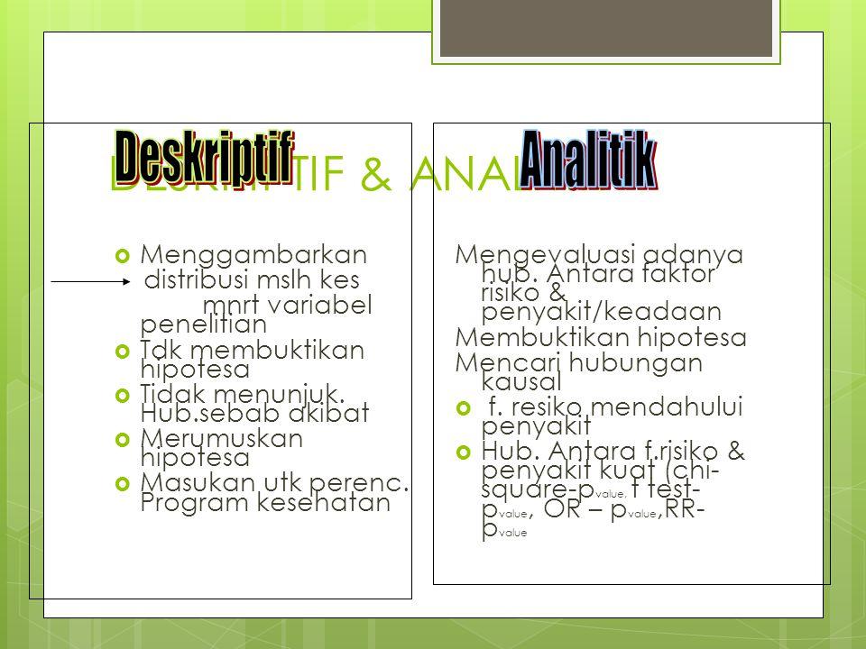DESKRIPTIF & ANALITIK Deskriptif Analitik Menggambarkan