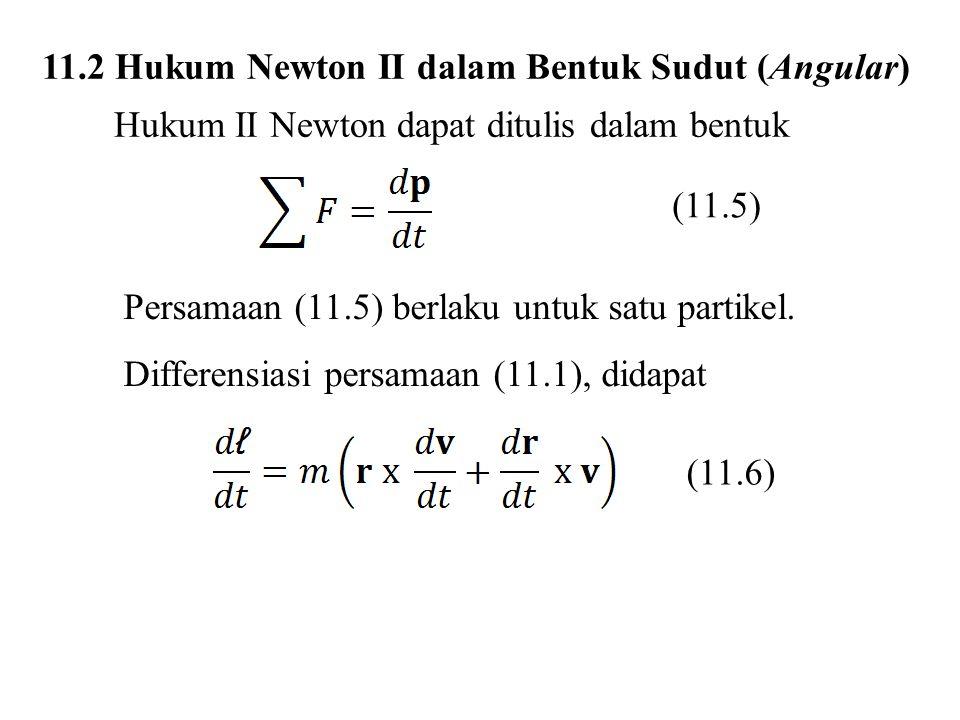11.2 Hukum Newton II dalam Bentuk Sudut (Angular)