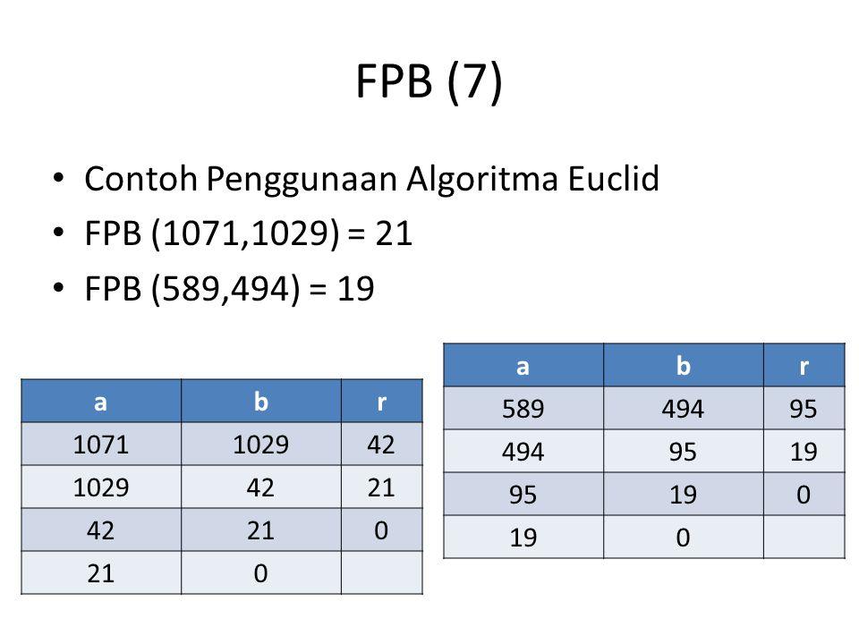 FPB (7) Contoh Penggunaan Algoritma Euclid FPB (1071,1029) = 21