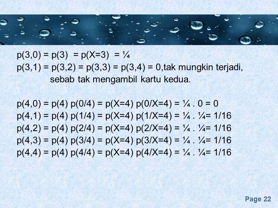 p(3,0) = p(3) = p(X=3) = ¼ p(3,1) = p(3,2) = p(3,3) = p(3,4) = 0,tak mungkin terjadi, sebab tak mengambil kartu kedua.