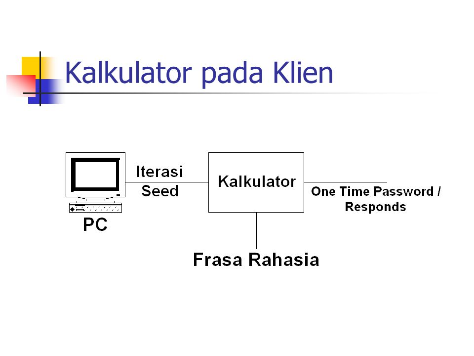 Kalkulator pada Klien