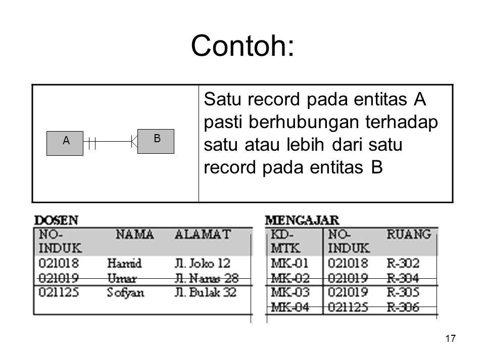 Contoh: Satu record pada entitas A pasti berhubungan terhadap satu atau lebih dari satu record pada entitas B.