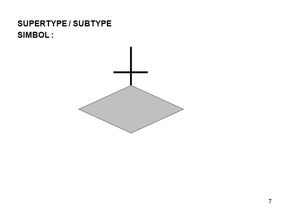 SUPERTYPE / SUBTYPE SIMBOL :