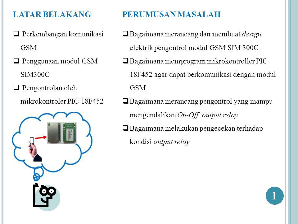 1 1 LATAR BELAKANG PERUMUSAN MASALAH Perkembangan komunikasi GSM