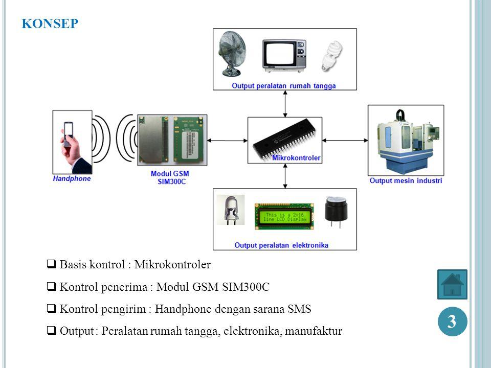 3 KONSEP Basis kontrol : Mikrokontroler