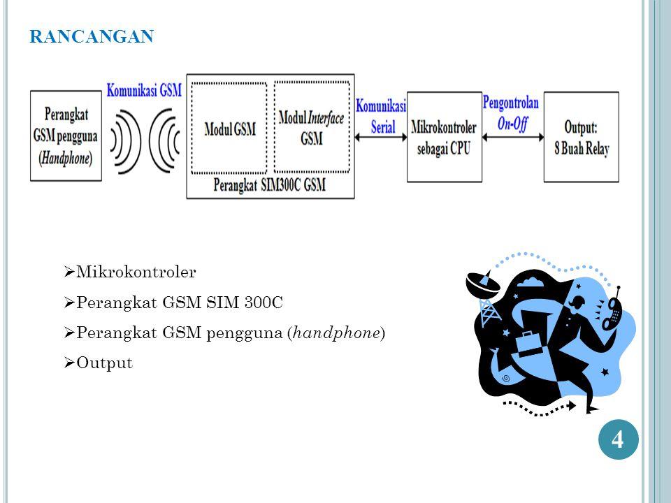 4 RANCANGAN Mikrokontroler Perangkat GSM SIM 300C