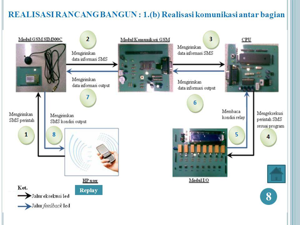 8 REALISASI RANCANG BANGUN : 1.(b) Realisasi komunikasi antar bagian