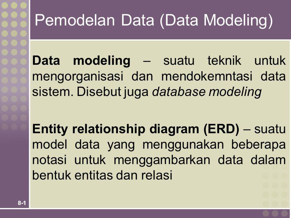 Pemodelan Data (Data Modeling)