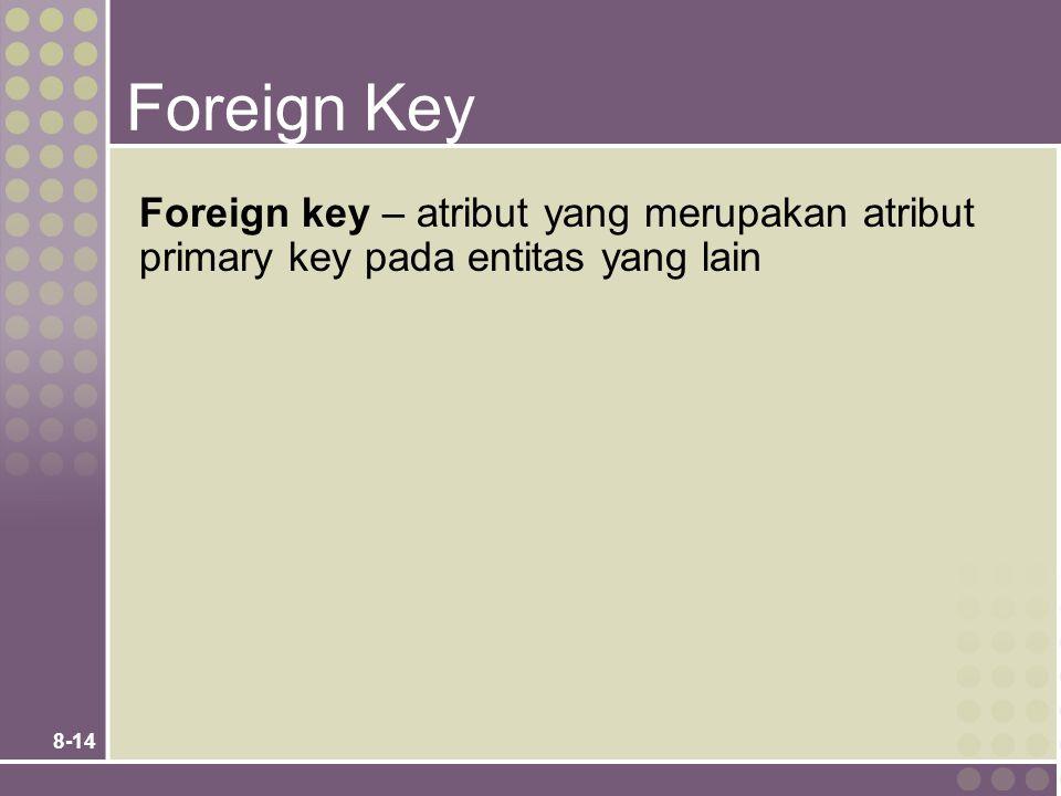 Foreign Key Foreign key – atribut yang merupakan atribut primary key pada entitas yang lain. Teaching Notes.