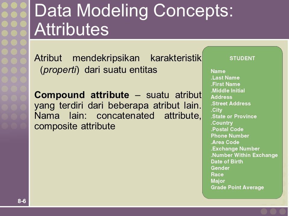 Data Modeling Concepts: Attributes