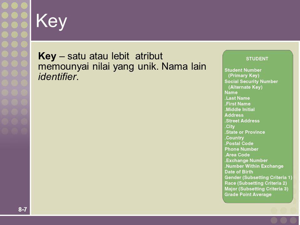 Key Key – satu atau lebit atribut memounyai nilai yang unik. Nama lain identifier. Teaching Notes.