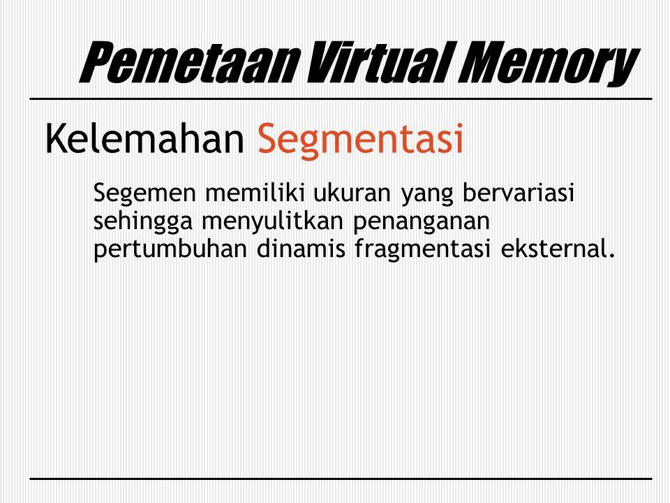 Pemetaan Virtual Memory