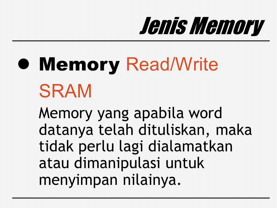 Jenis Memory Memory Read/Write SRAM