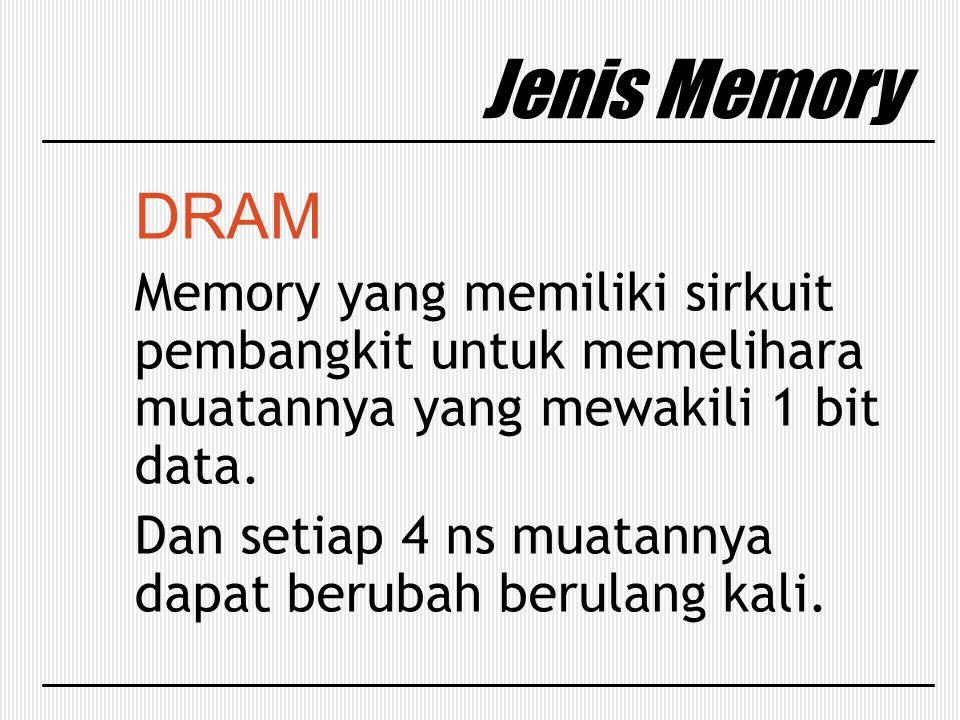 Jenis Memory DRAM. Memory yang memiliki sirkuit pembangkit untuk memelihara muatannya yang mewakili 1 bit data.