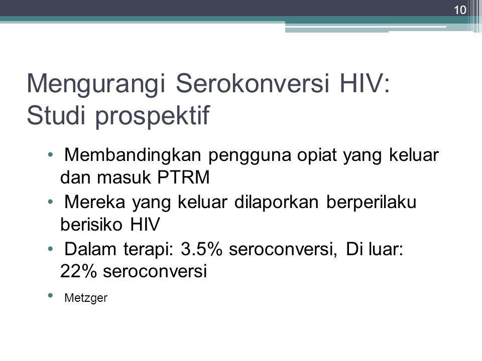 Mengurangi Serokonversi HIV: Studi prospektif