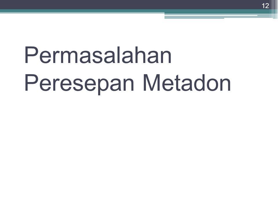 Permasalahan Peresepan Metadon