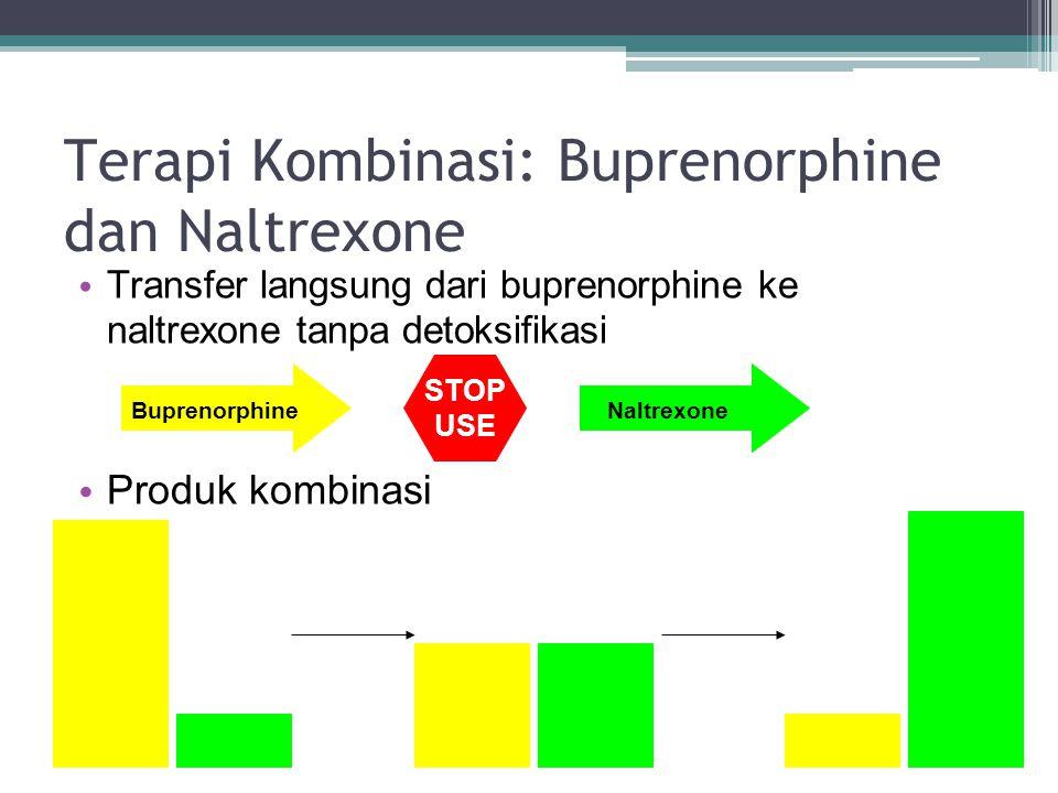 Terapi Kombinasi: Buprenorphine dan Naltrexone