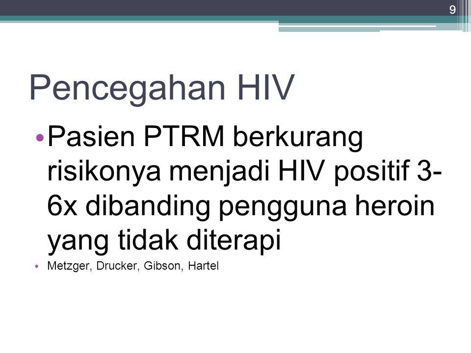 Pencegahan HIV Pasien PTRM berkurang risikonya menjadi HIV positif 3- 6x dibanding pengguna heroin yang tidak diterapi.