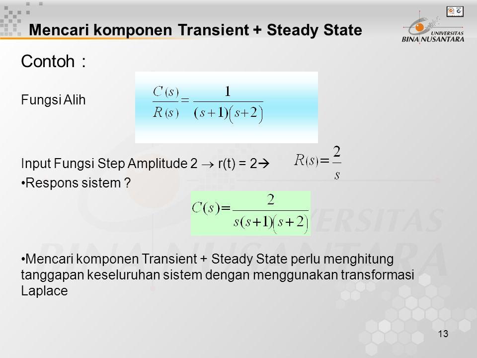 Contoh : Mencari komponen Transient + Steady State Fungsi Alih