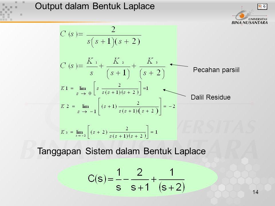 Output dalam Bentuk Laplace
