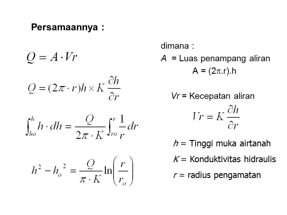 Persamaannya : dimana : A = Luas penampang aliran A = (2.r).h