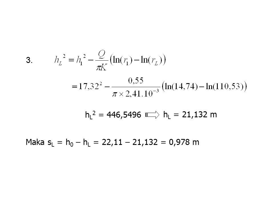 3. hL2 = 446,5496 hL = 21,132 m Maka sL = h0 – hL = 22,11 – 21,132 = 0,978 m