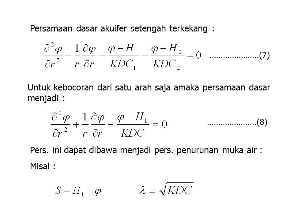 Persamaan dasar akuifer setengah terkekang :