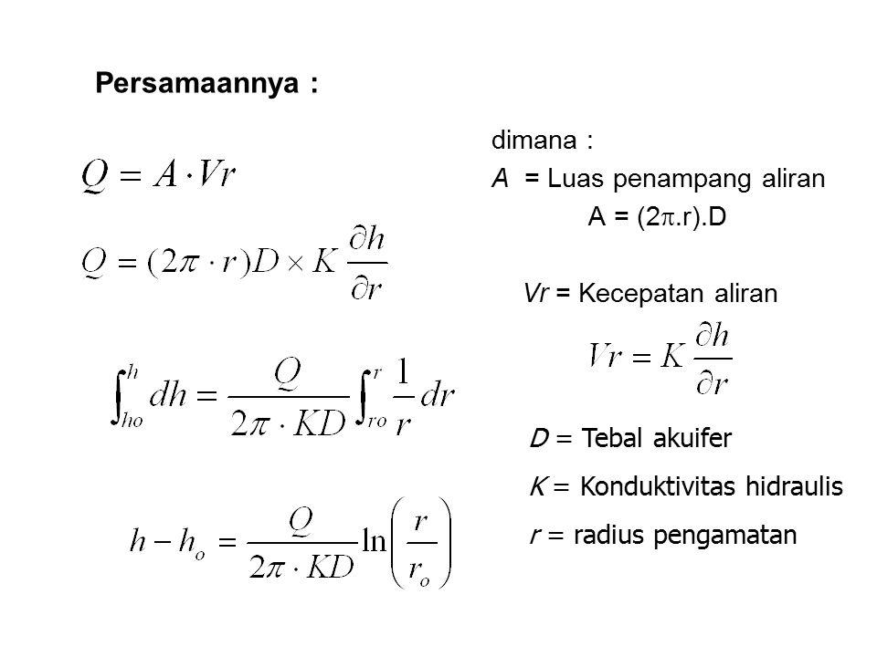 Persamaannya : dimana : A = Luas penampang aliran A = (2.r).D