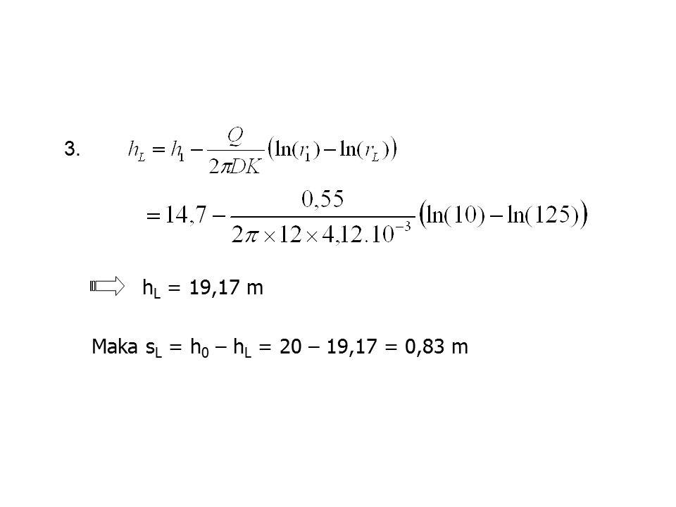3. hL = 19,17 m Maka sL = h0 – hL = 20 – 19,17 = 0,83 m