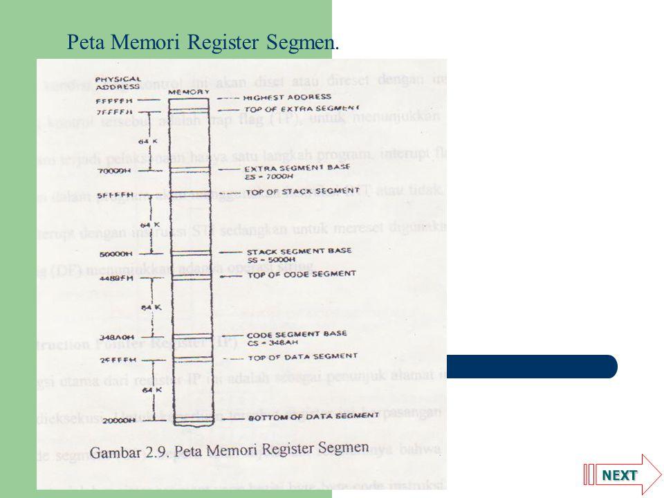 Peta Memori Register Segmen.
