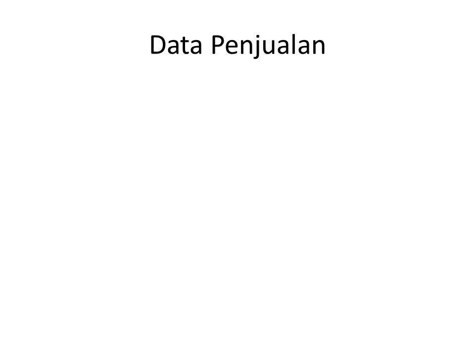 Data Penjualan