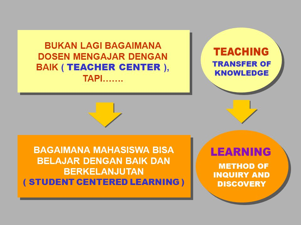 METHOD OF INQUIRY AND DISCOVERY