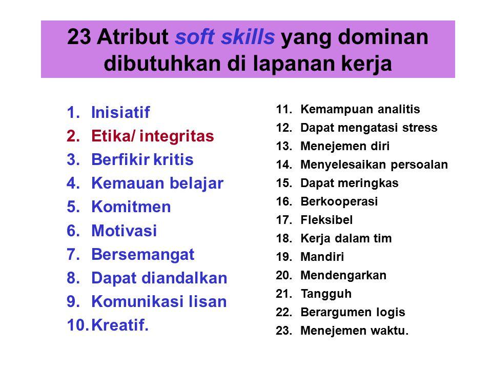 23 Atribut soft skills yang dominan dibutuhkan di lapanan kerja