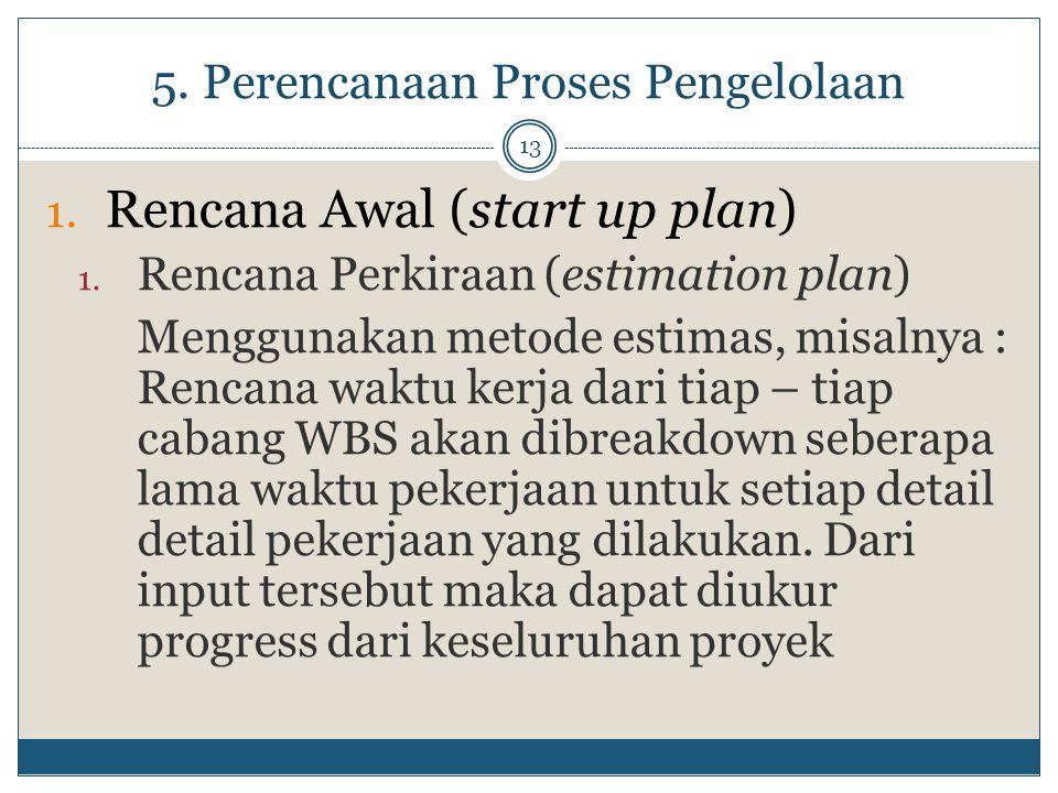 5. Perencanaan Proses Pengelolaan