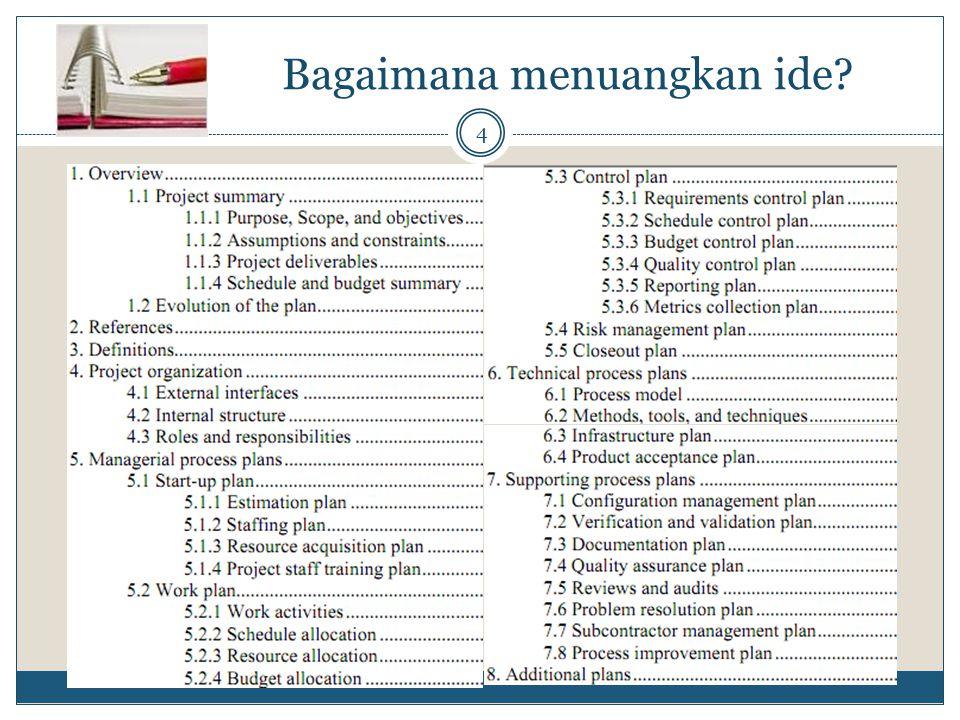 Bagaimana menuangkan ide