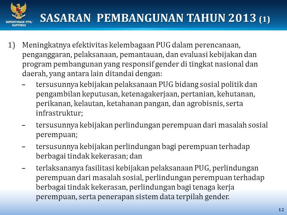 SASARAN PEMBANGUNAN TAHUN 2013 (1)
