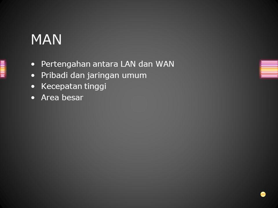 MAN Pertengahan antara LAN dan WAN Pribadi dan jaringan umum