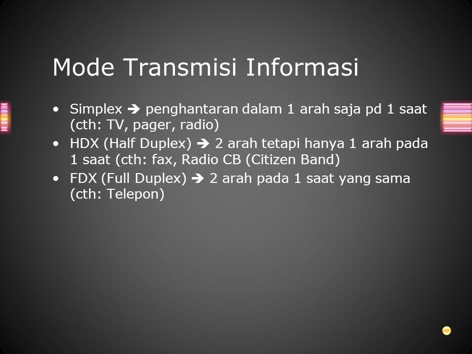 Mode Transmisi Informasi