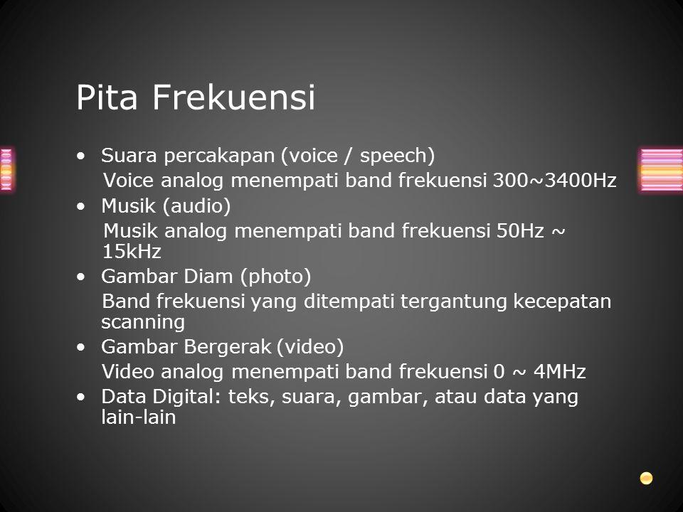 Pita Frekuensi Suara percakapan (voice / speech)
