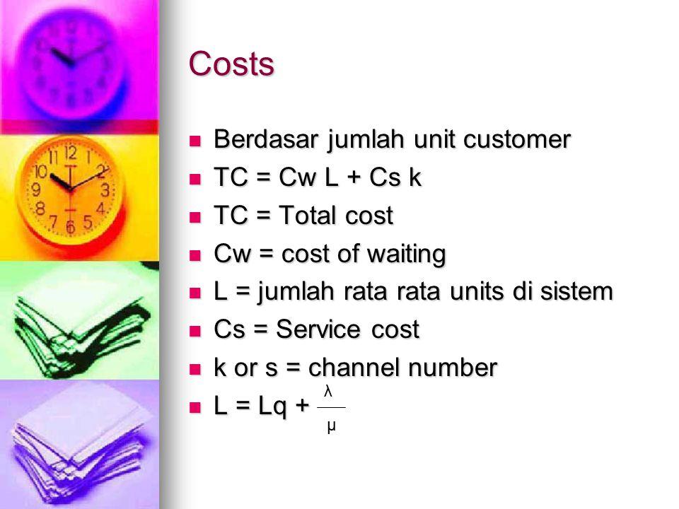 Costs Berdasar jumlah unit customer TC = Cw L + Cs k TC = Total cost