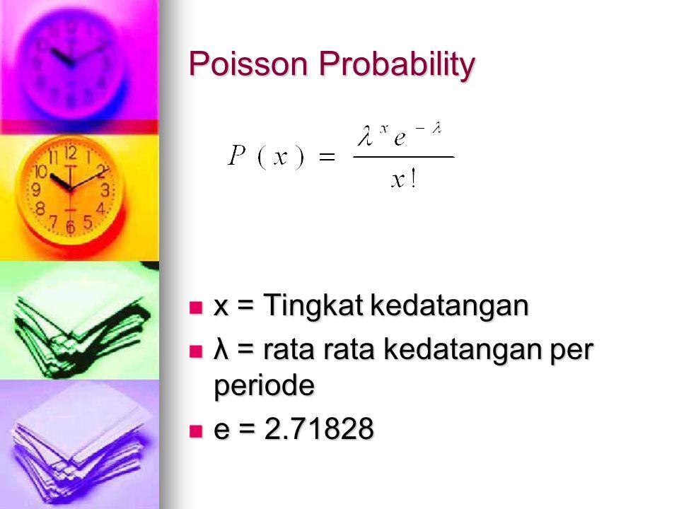 Poisson Probability x = Tingkat kedatangan