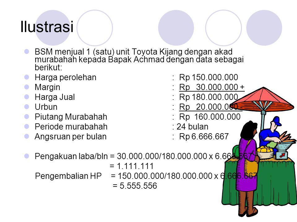 Ilustrasi BSM menjual 1 (satu) unit Toyota Kijang dengan akad murabahah kepada Bapak Achmad dengan data sebagai berikut: