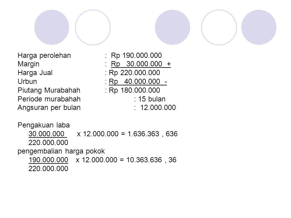 Harga perolehan : Rp 190. 000. 000 Margin : Rp 30. 000