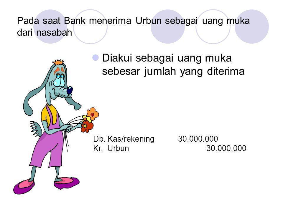 Pada saat Bank menerima Urbun sebagai uang muka dari nasabah