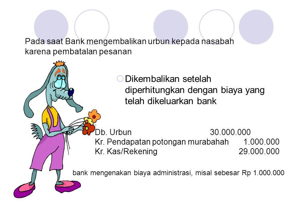 Pada saat Bank mengembalikan urbun kepada nasabah karena pembatalan pesanan