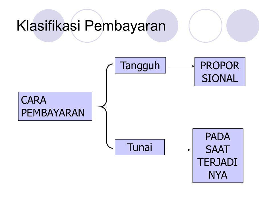 Klasifikasi Pembayaran