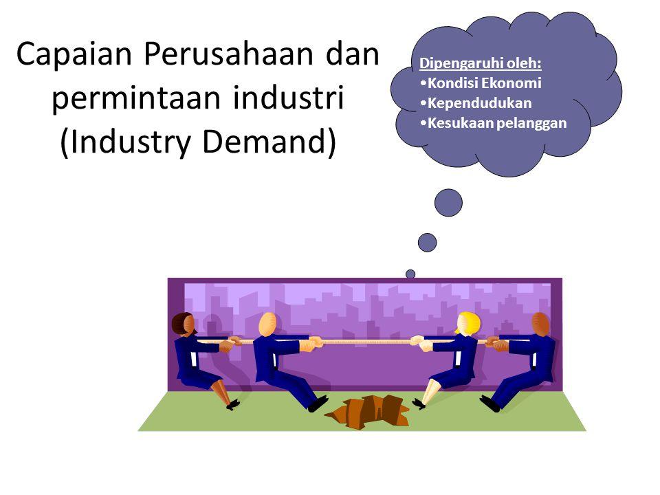 Capaian Perusahaan dan permintaan industri (Industry Demand)