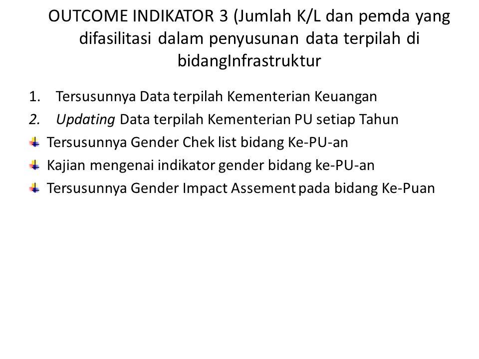 OUTCOME INDIKATOR 3 (Jumlah K/L dan pemda yang difasilitasi dalam penyusunan data terpilah di bidangInfrastruktur
